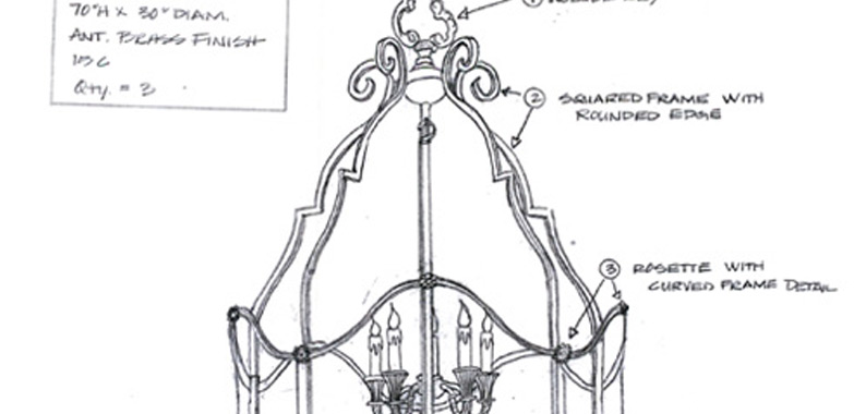 Custom Chandeliers to be Fabricated for Tower Hill First Presbyterian Church