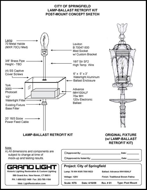 Historic Lighting Restoration Retrofit