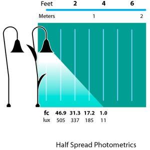 Bell-Hat-45-Path-Landscape-Light-photometrics