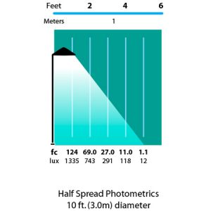 Tiki-Hat-575-Path-Landscape-Light-photometrics