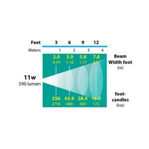 DL-43-photometrics