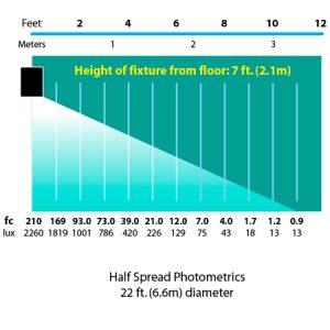 Down-Light-Canister-3-Aiming-Bracket-photometrics