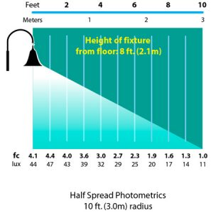 Hanging-Bell-Wall-Mount-photometrics