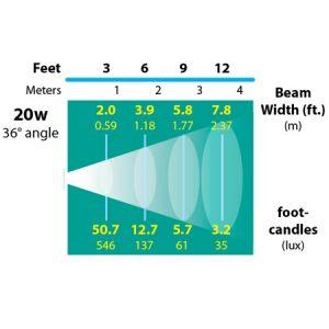 Hanging-Square-Light-12-Pendant-Specialty-Landscape-Light-photometrics