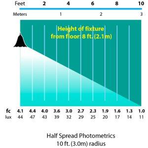 Hanging-Tulip-Light-Cast-Aluminum-Specialty-Landscape-Light-photometrics