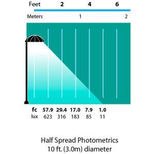 Scallop-6-Path-Landscape-Light-photometrics