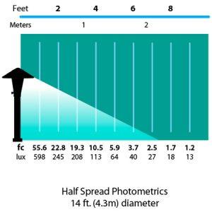 Tiki-Hat-575-Area-Landscape-Light-photometrics